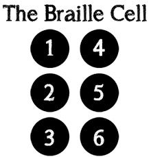 Braille Cells